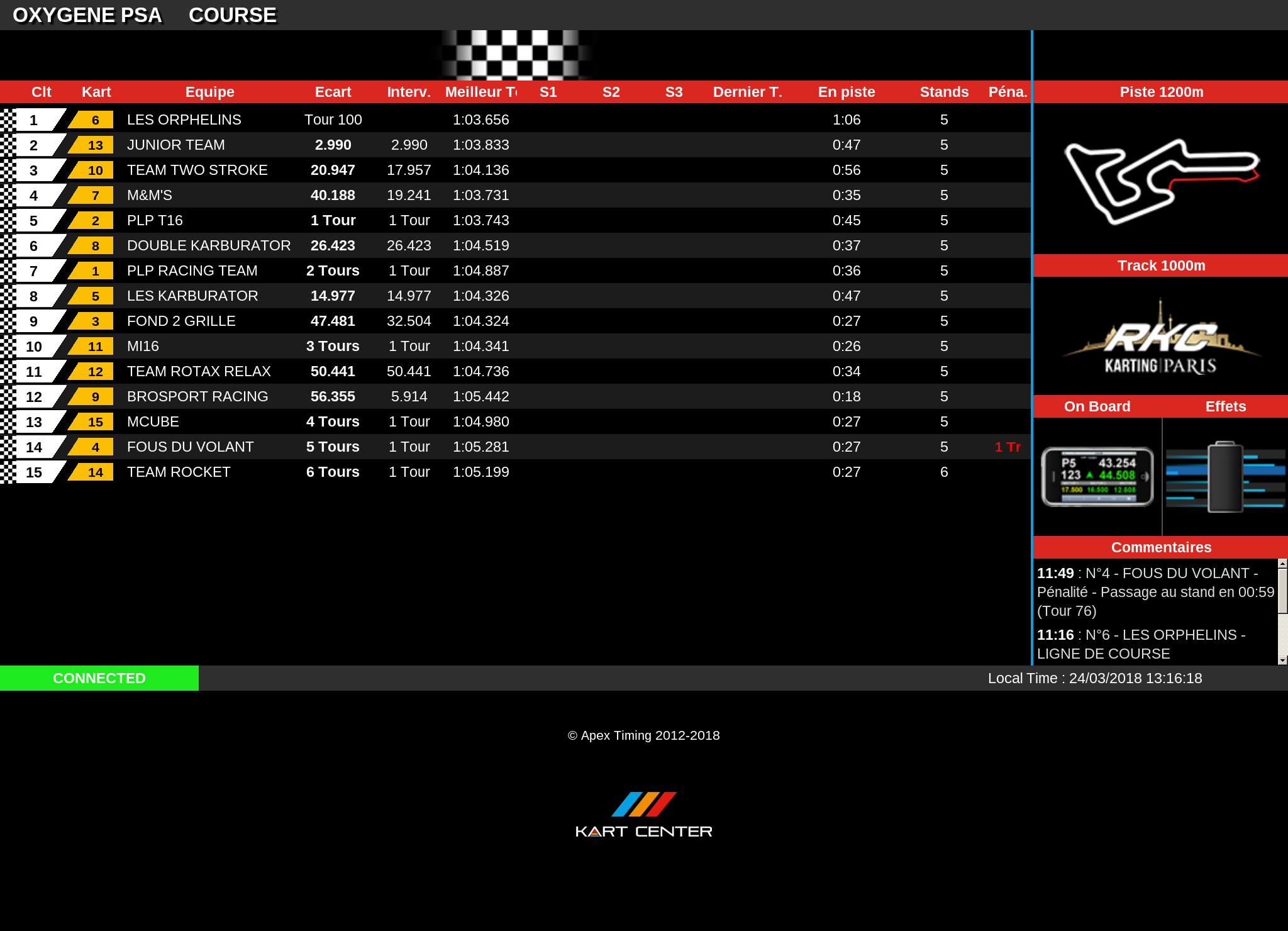 Check out the results live timing archive